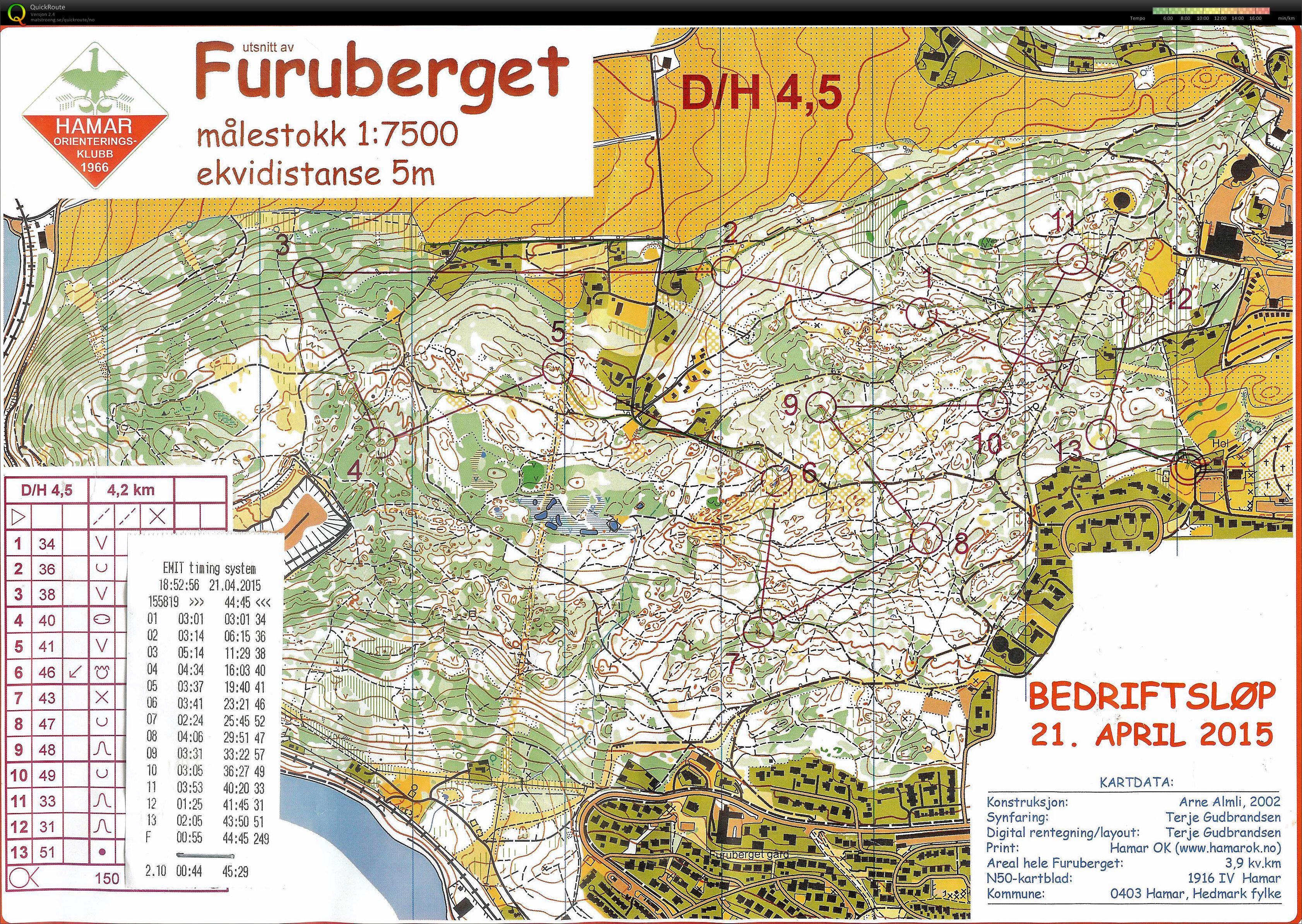 furuberget kart Mitt digitale kartarkiv meg gps tracking. :: Bedrifts o løp  furuberget kart