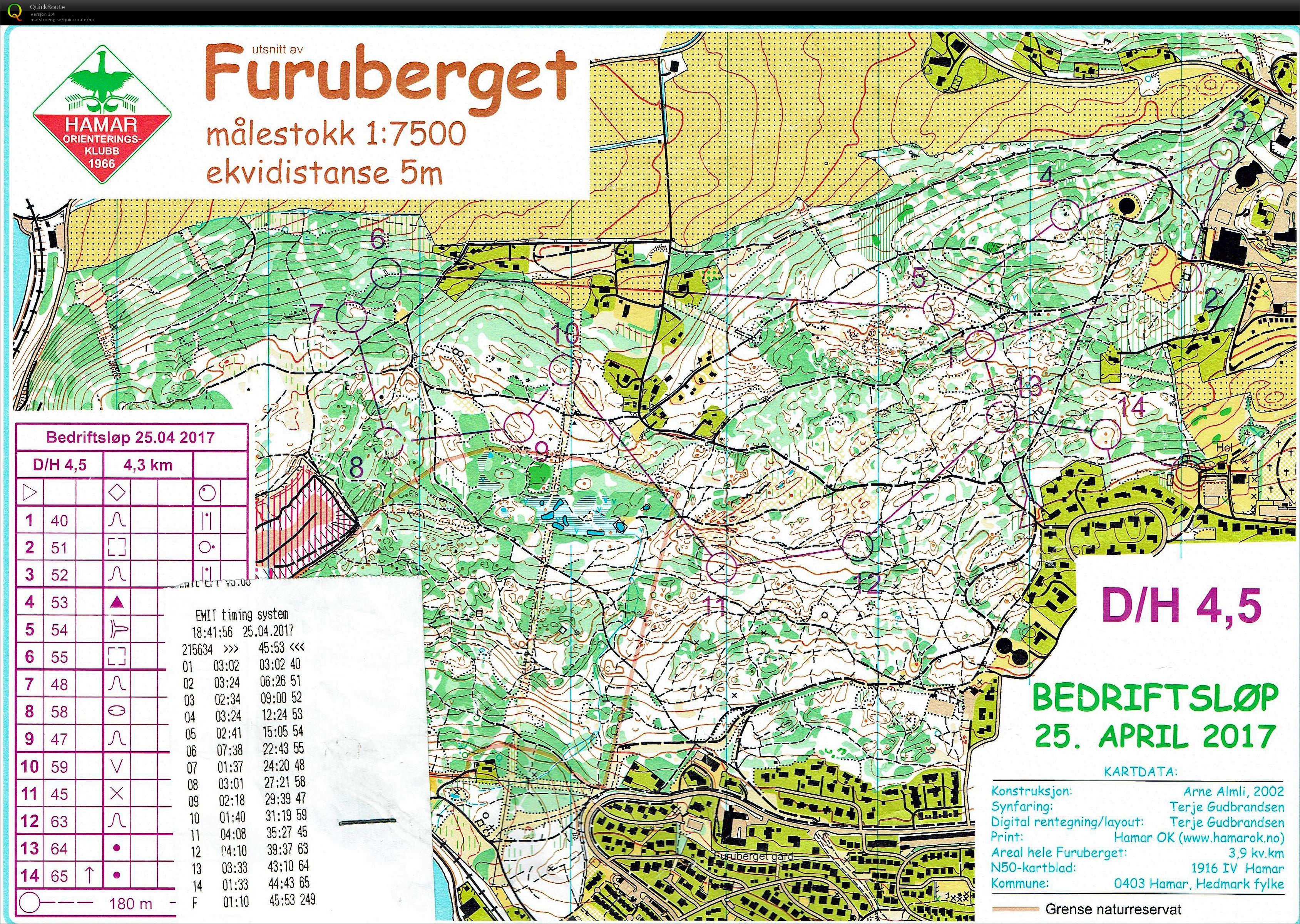 furuberget kart Hamar map furuberget kart